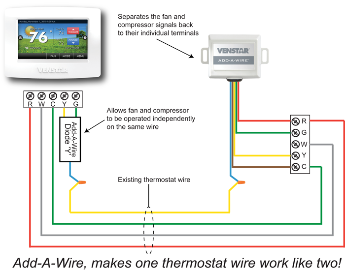 standard thermostat wiring diagram typical furnace wiring diagram rh parsplus co typical heat pump thermostat wiring diagram typical wiring diagram for thermostat