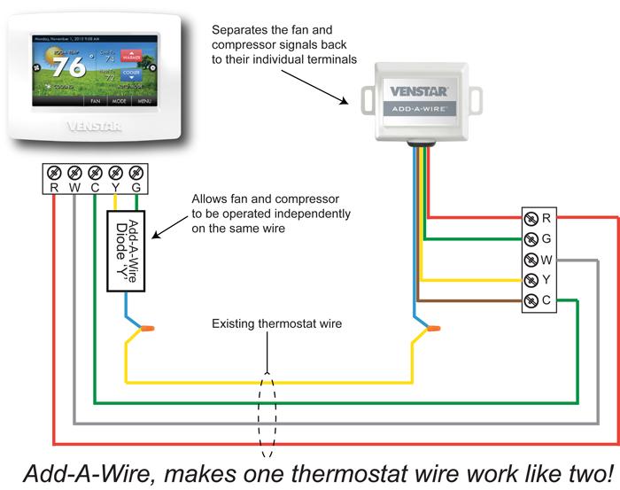 Digital thermostat wiring diagram wiring data hvac problem solver digital thermostat manual digital thermostat wiring diagram cheapraybanclubmaster Images